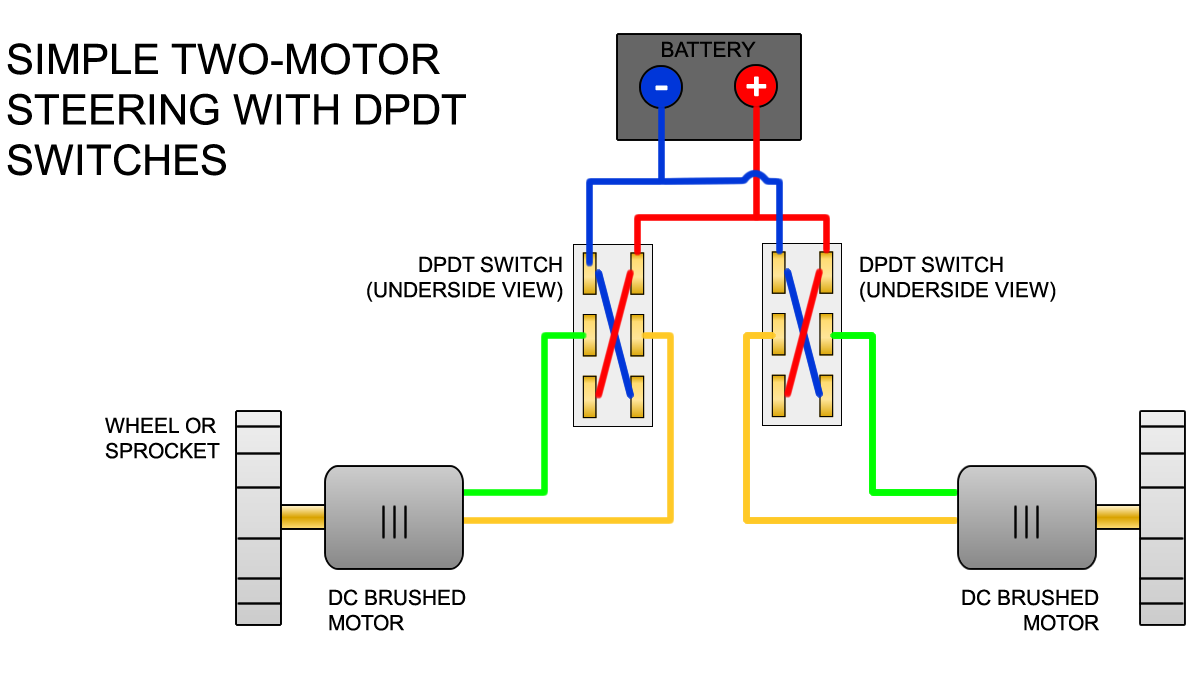 Steering two motors with Reverse Polarity DPDT switch diagram